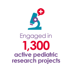 1,300 active pediatric research projects