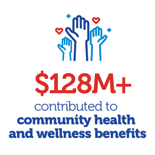 $1000,000+ contributed to community health & wellness b