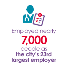 7,000 employed, making it the city's 23rd largest employer